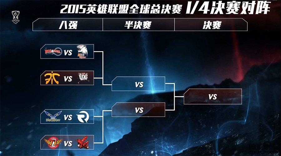 2015全球总决赛八强抽签出炉 台湾围剿SKT_1